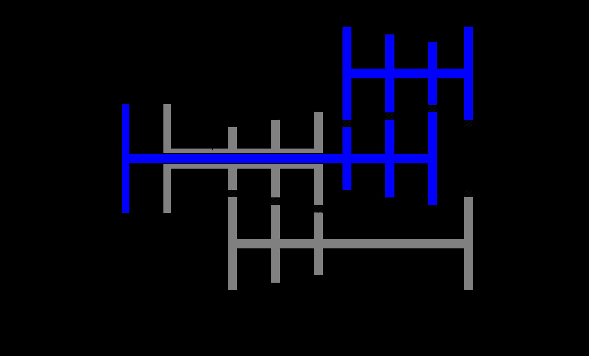 ступенчатые коробки передач принцип работы схема